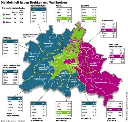 Berlinwahl